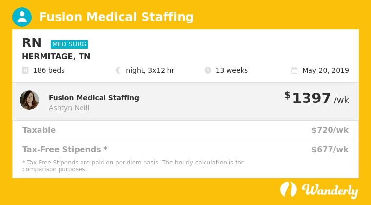 Wanderly - Travel Nurse Jobs, Med Surg, Hermitage TN