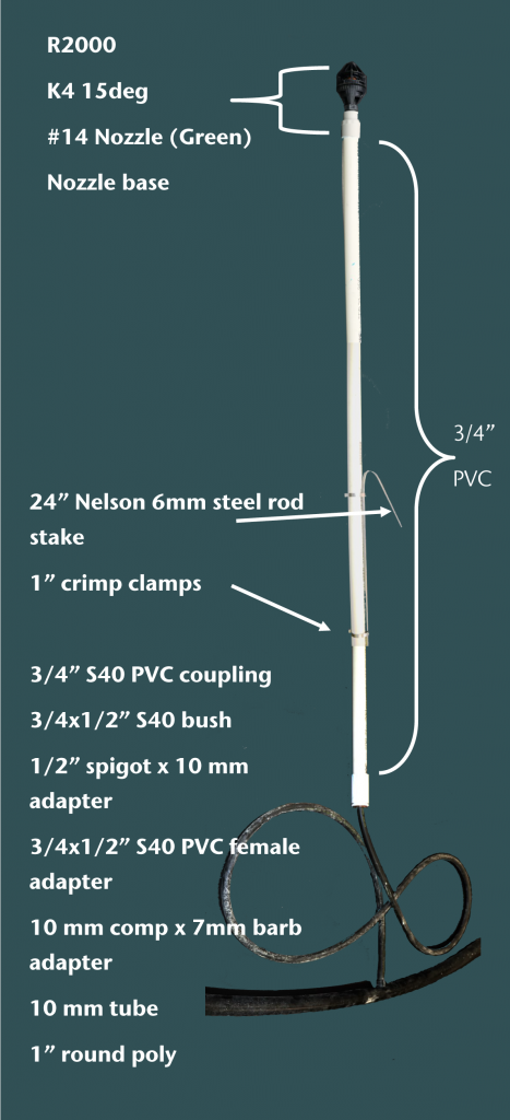 Schematic diagram of the experimental honeydew washing riser.