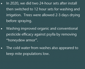 """Infobox: In 2020, we did two 24-hour sets after install then switched to 12 hour sets for washing and irrigation. Trees were allowed 2 days drying before spraying. Washing improved organic and conventional pesticide efficacy against psylla by removing """"honeydew armor"""". The cold water from washes also appeared to keep mite populations down."""