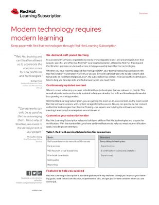 Modern Technology Requires Modern Learning