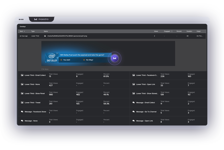 Maestro browser window showing lower third widget and customer analytics