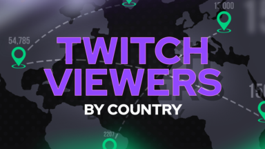 Twitch Viewers by Country