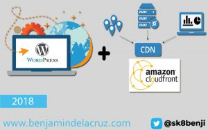 cdn-wordpress