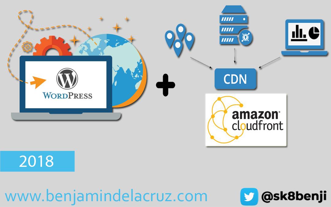cdn-wordpress