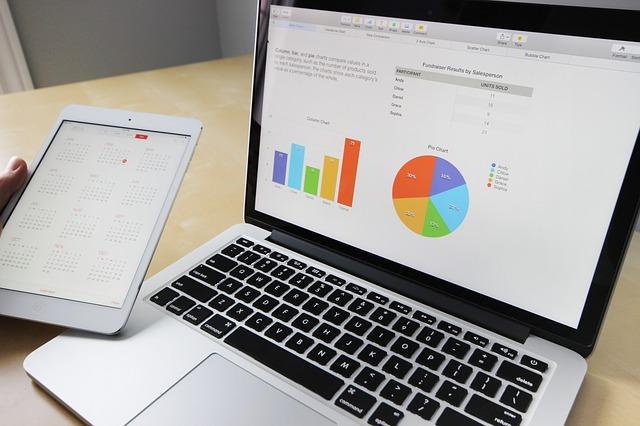 5 motivos para você usar um software de gestão de RH