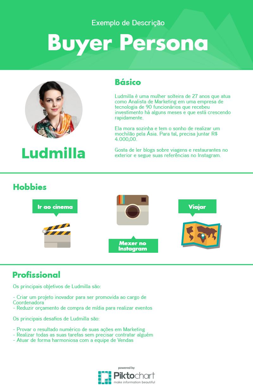 planejamento_estrategico_de_uma_empresa_buyer_persona