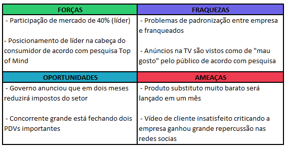 swot_artigo_planejamento_estrategico_de_uma_empresa