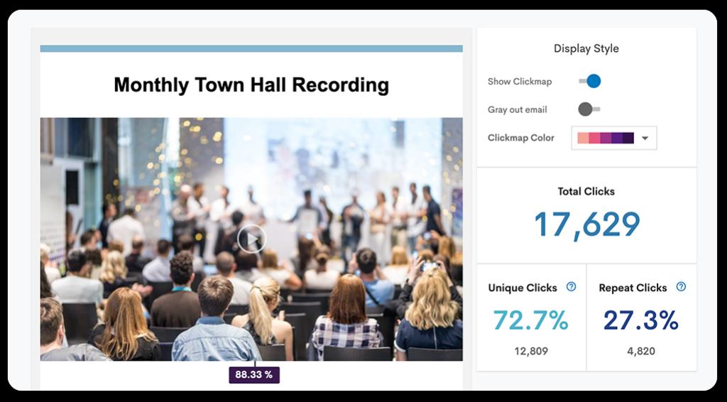 Employee email video analytics and metrics