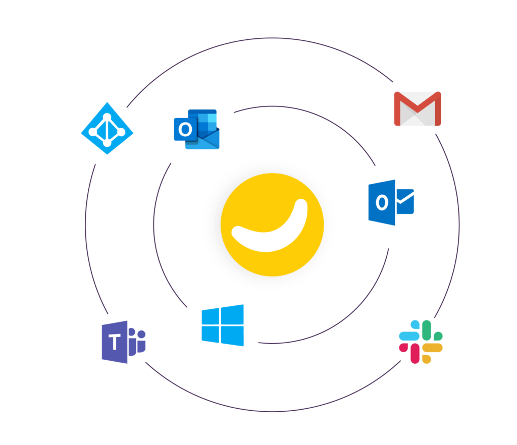 Illustration presenting Bananatag integrations such as Outlook integratioin, Gmail inegration, Slack integration, Teams integration