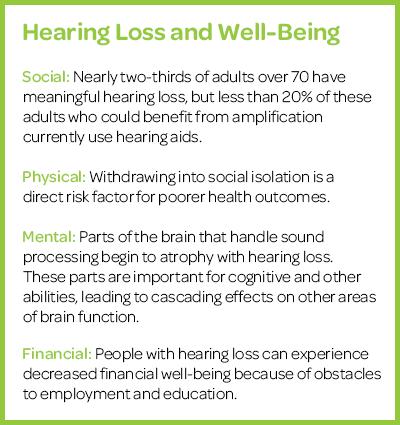 Hearing Loss Information