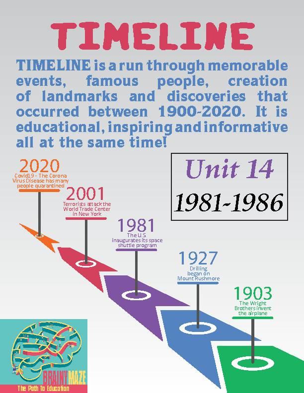 TIMELINE Unit 14-U.S. Space Shuttles, DNA Fingerprints Forensics, The Challenger