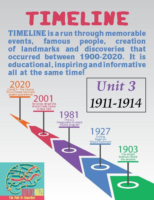 FREEBIE! TIMELINE Unit 3-1911 Fire, Titanic, Assembly Line, Archduke Ferdinand +
