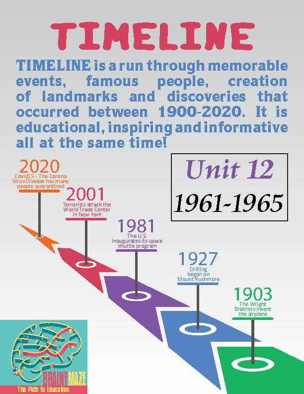 TIMELINE Unit 12-John F. Kennedy, First Lottery, Optical Illusions +