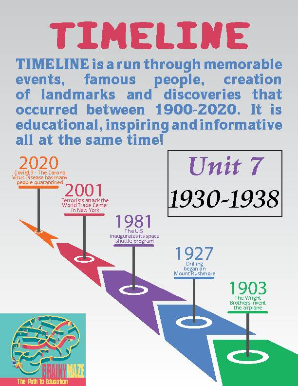 TIMELINE Unit 7-Empire State Building, Currency-Counterfeiting, Minimum Wage +