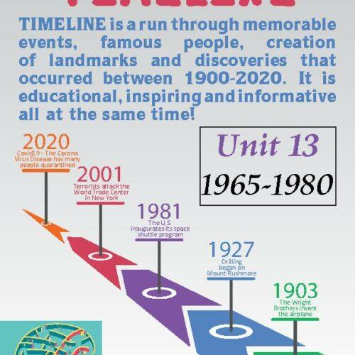 TIMELINE Unit 13-Ellis Island, First Astronauts, ATM Machine, Mount St. Helens