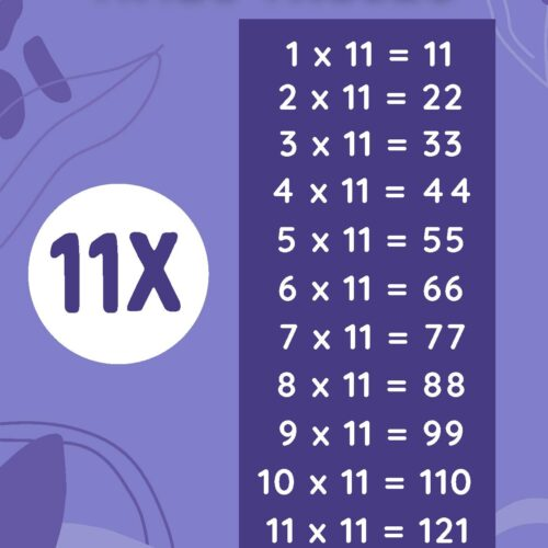 11x Times Table Poster for Math Class