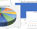 Statistical Charts