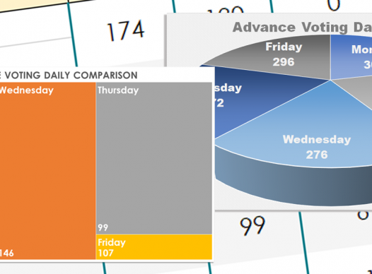 June 2020 Elections Charts