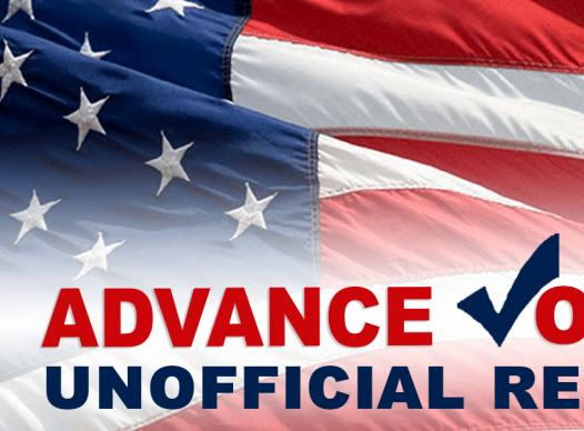 Advance Voting Unofficial Results Image
