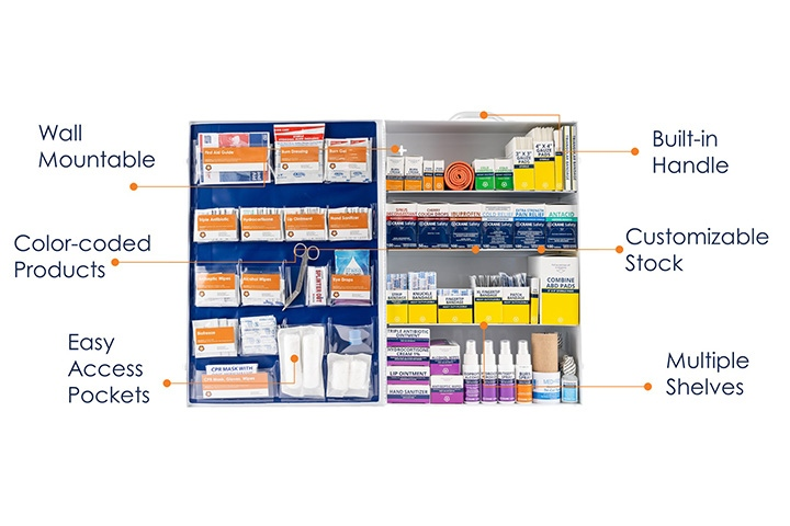 First Aid Cabinet Features