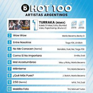 Turraka, el numero 1 de Billboard