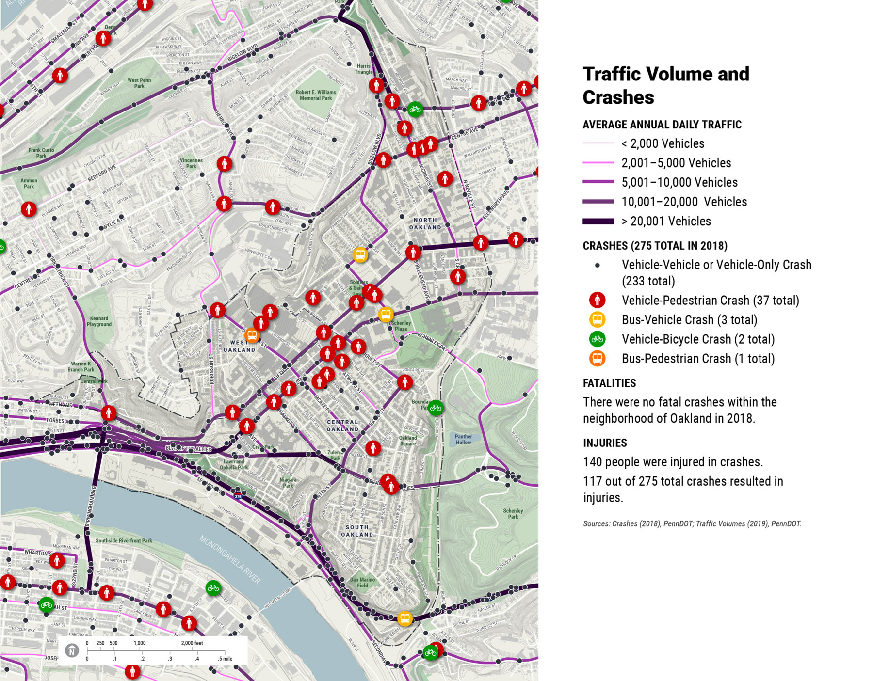 Map showing traffic volume and crashes in Oakland. Source: Crashes (2018), PennDOT; Traffic Volumes (2019), PennDOT.