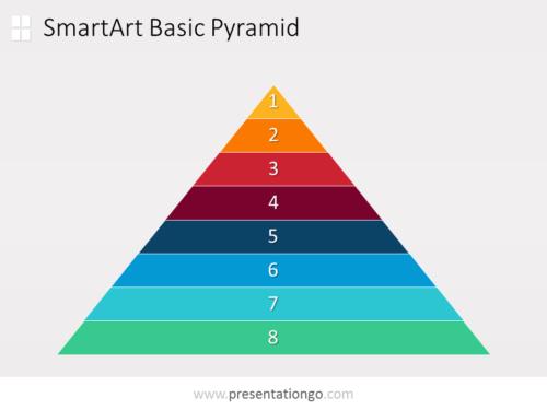 Free PowerPoint pyramid