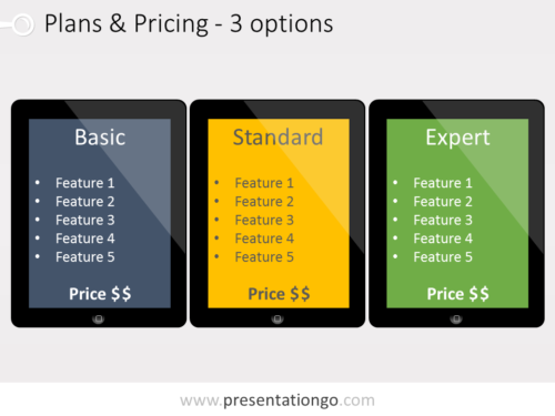 Free Pricing Plans PowerPoint template, illustrating three plans embedded in different IPad tablets