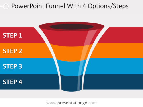 Free editable curved PowerPoint funnel diagram with 4 levels