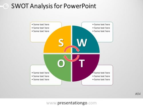 Free SWOT Analysis PowerPoint Template with Cycle Matrix
