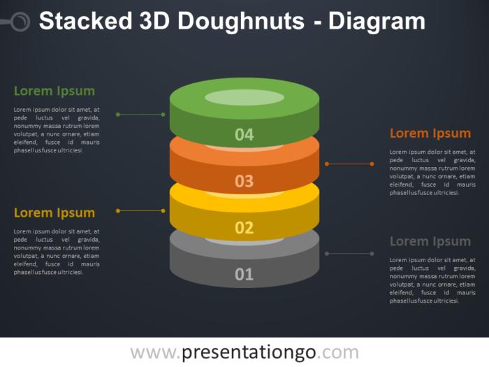 3D Stacked Doughnut PowerPoint Diagram - Dark Background