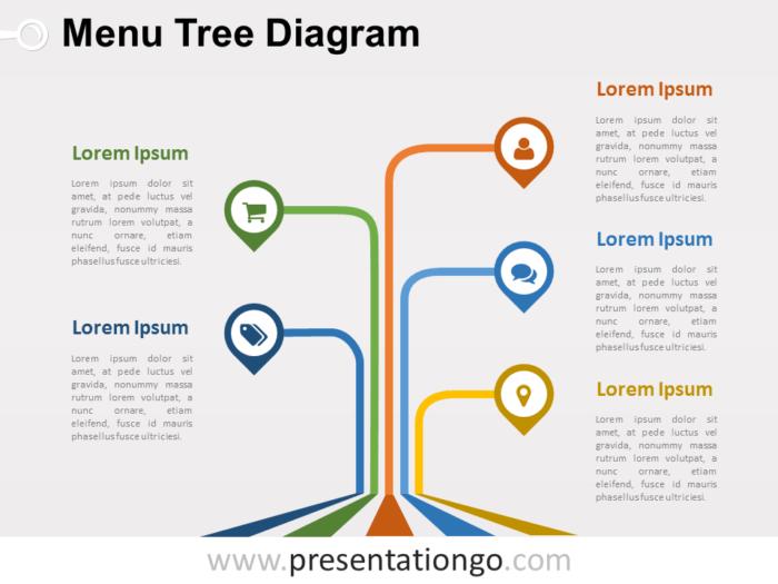 Free editable Menu Tree PowerPoint Diagram
