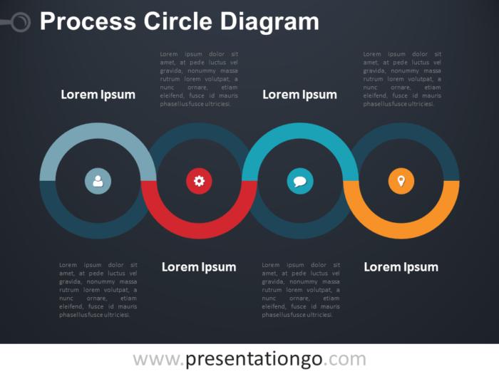 Free Process Circle PowerPoint Diagram - Dark Background
