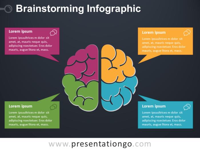 Free Brainstorming PowerPoint Template - Dark Background