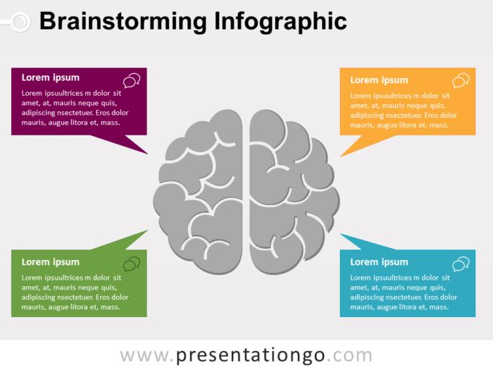Free Brainstorming PowerPoint Template