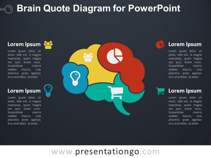 Brain Quote for PowerPoint - Dark Background