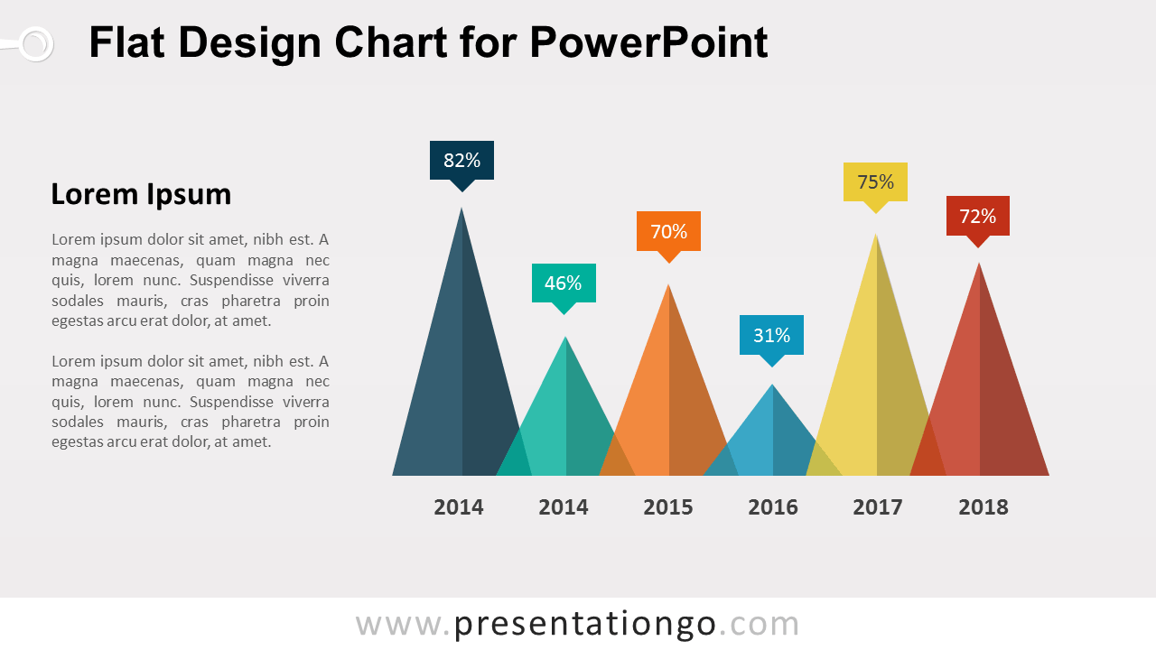 Flat Design Triangle Chart for PowerPoint