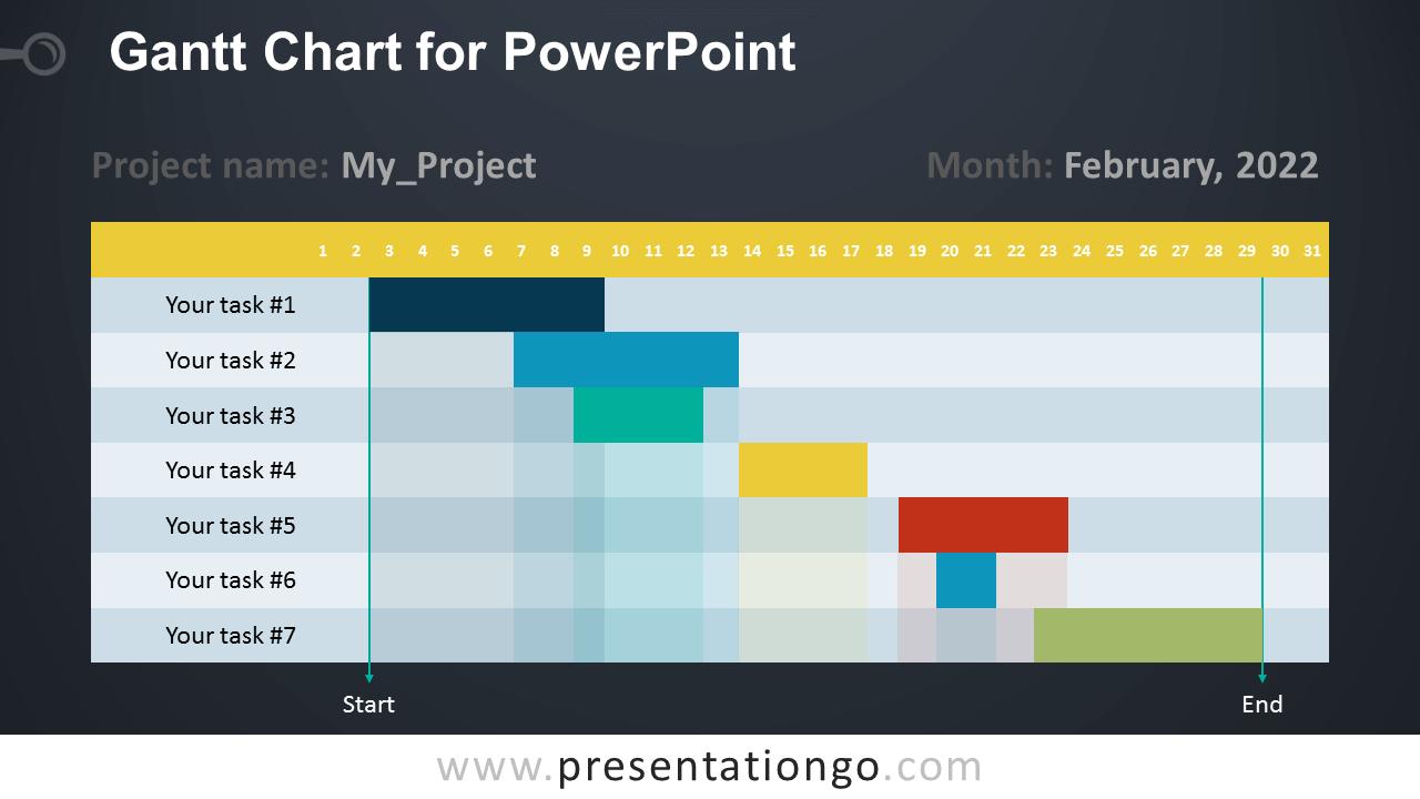 Free Gantt Chart - PowerPoint Diagram - Dark Background