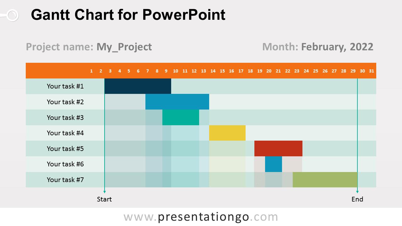Free Gantt Chart - PowerPoint Diagram
