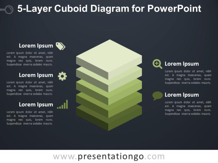 5-Layer Cuboid Diagram for PowerPoint - Dark Background