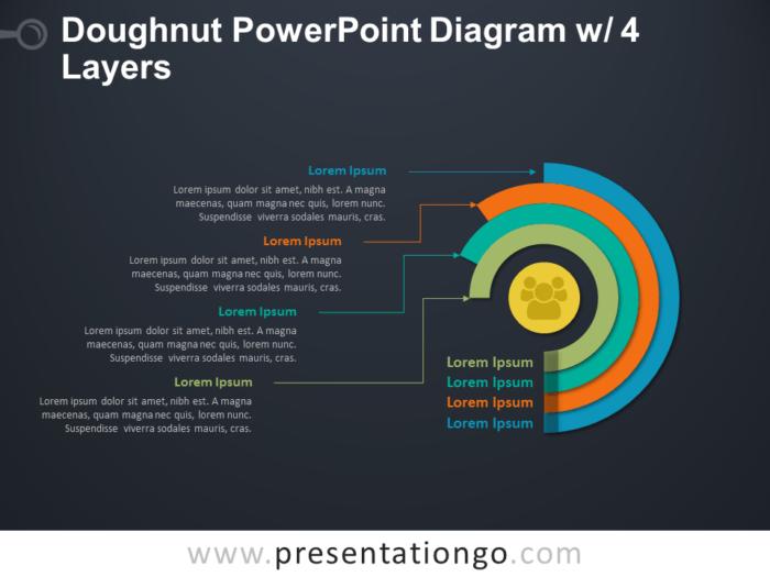 Doughnut PowerPoint Diagram with 4 Layers - Dark Background