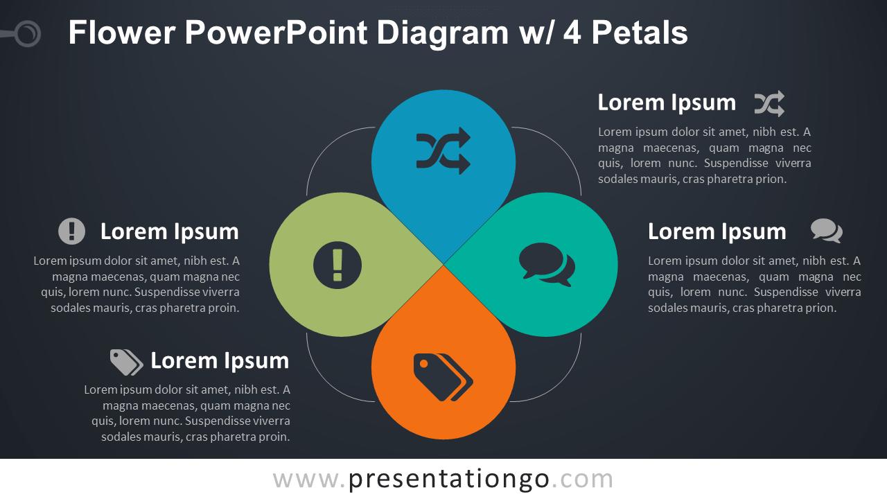 Flower Diagram with 4 Petals - PowerPoint Template - Dark Background