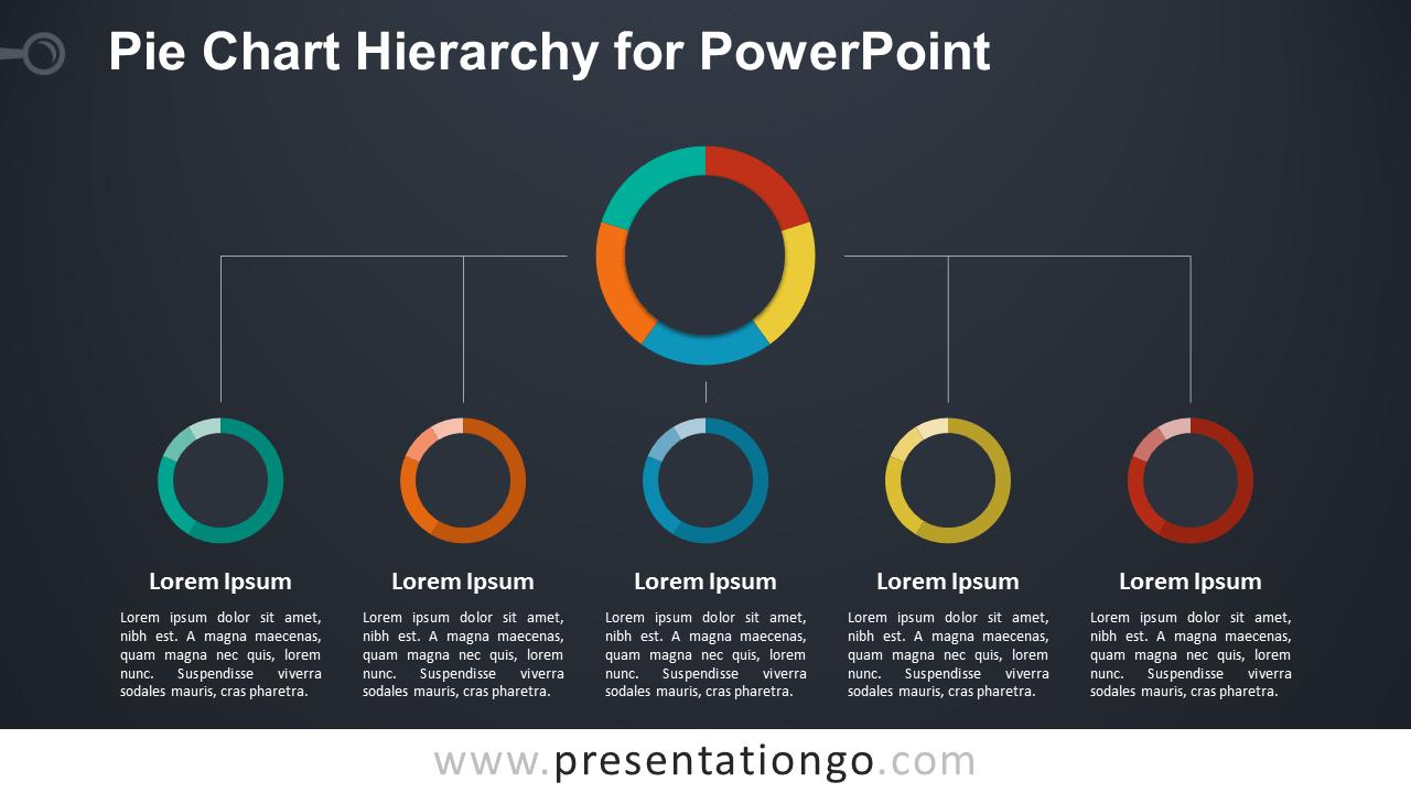 Pie Chart Hierarchy Diagram for PowerPoint - Dark Background