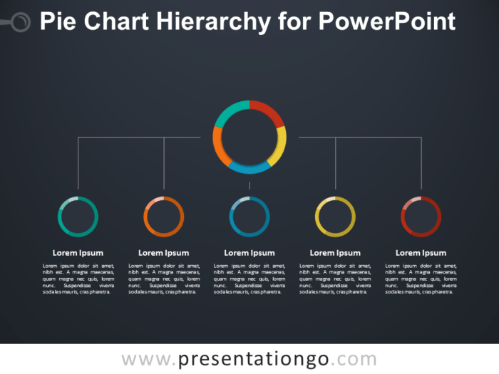Pie Chart Hierarchy for PowerPoint - Dark Background