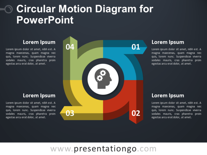 Circular Motion Diagram for PowerPoint - Dark Background