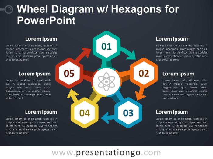 Wheel Diagram with Hexagons for PowerPoint - Dark Background