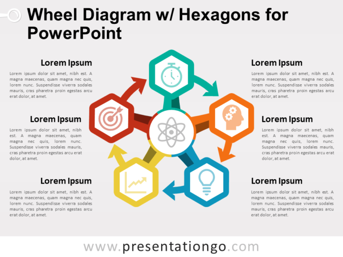 Wheel Diagram with Hexagons and Icons for PowerPoint
