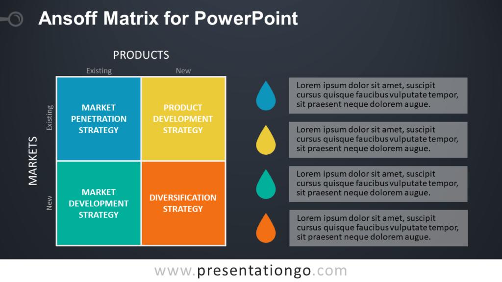 Free Ansoff Matrix PowerPoint Template-Dark
