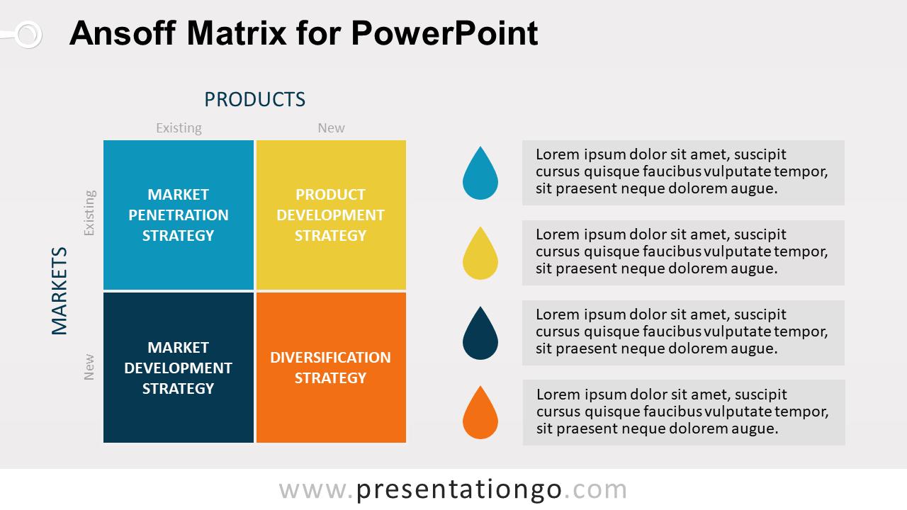 Free Ansoff Matrix PowerPoint Template