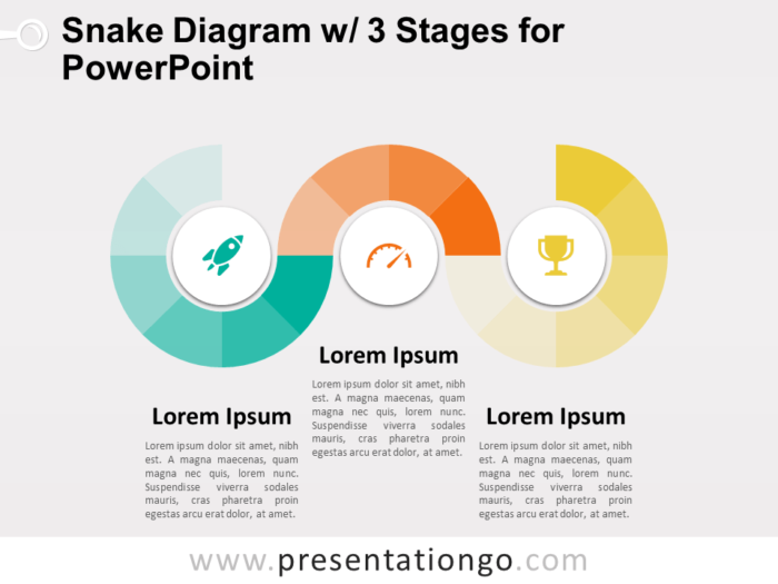 Free Snake Diagram with 3 Stages for PowerPoint